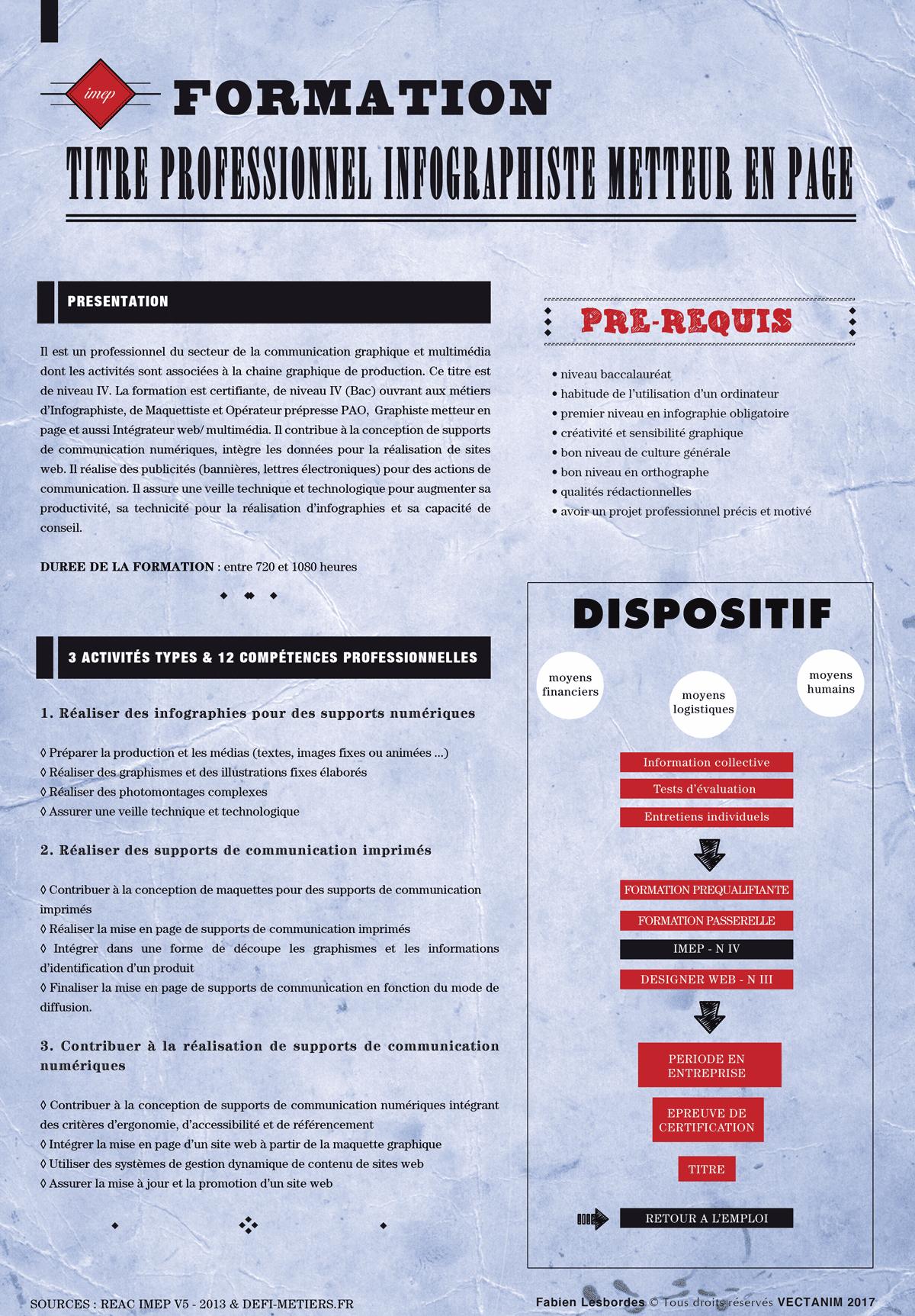 Infographie affiche Titre Professionnel infographiste metteur page