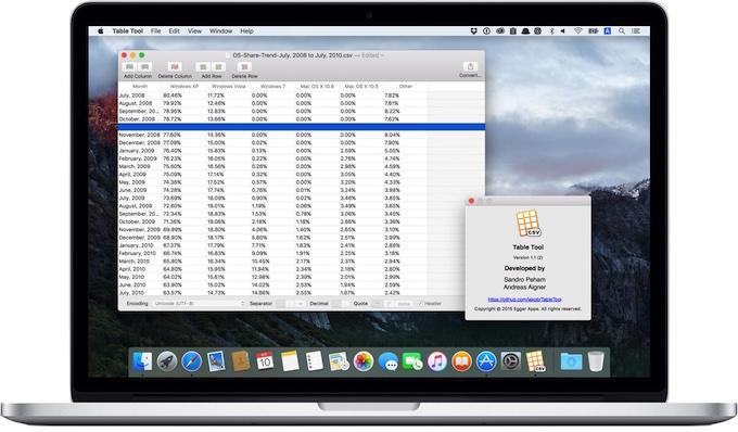 Editeur CSV téléchargement gratuit Mac