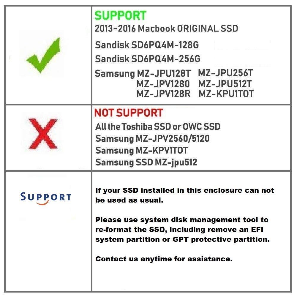 Explications modèles par années macbook SSD